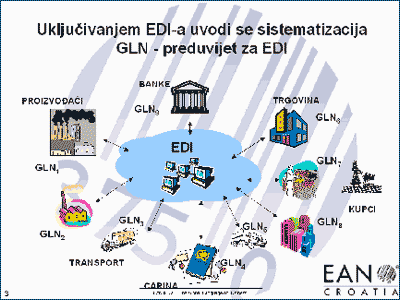 GS1-EDI-ilustracija